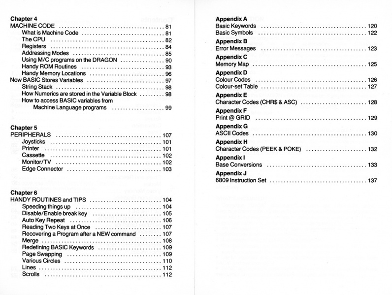 File:Dragon 32 programmers reference guide-Index 2.jpg